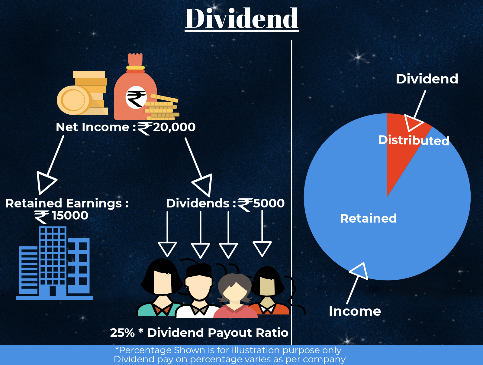 How Dividends Can Impact Stock